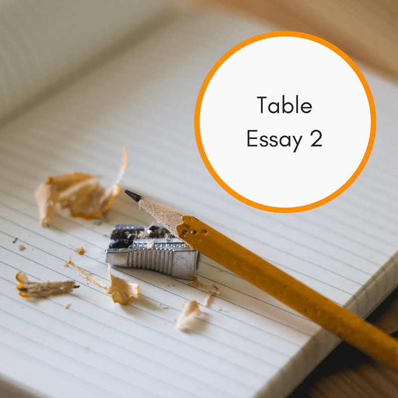 IELTS Writing Task 1 - Table Essay Example 2