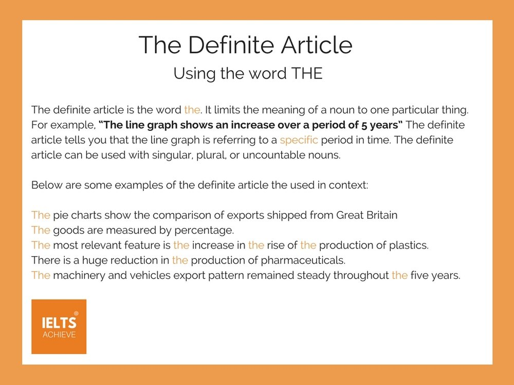 English grammar using the word the