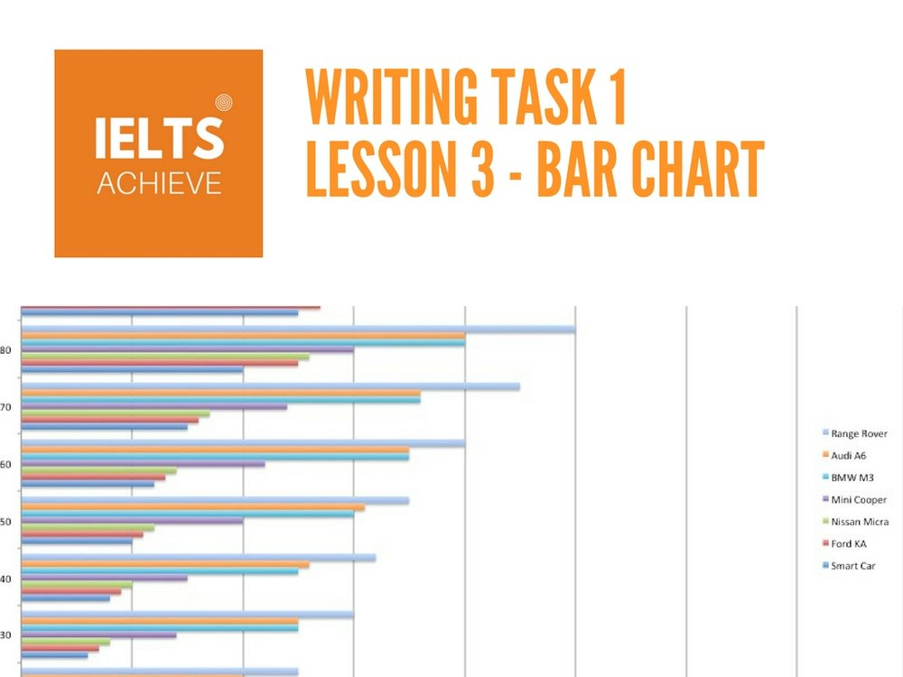 IELTS academic writing task 1 lesson on writing bar chart essays