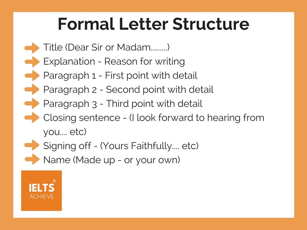 IELTS formal letter structure