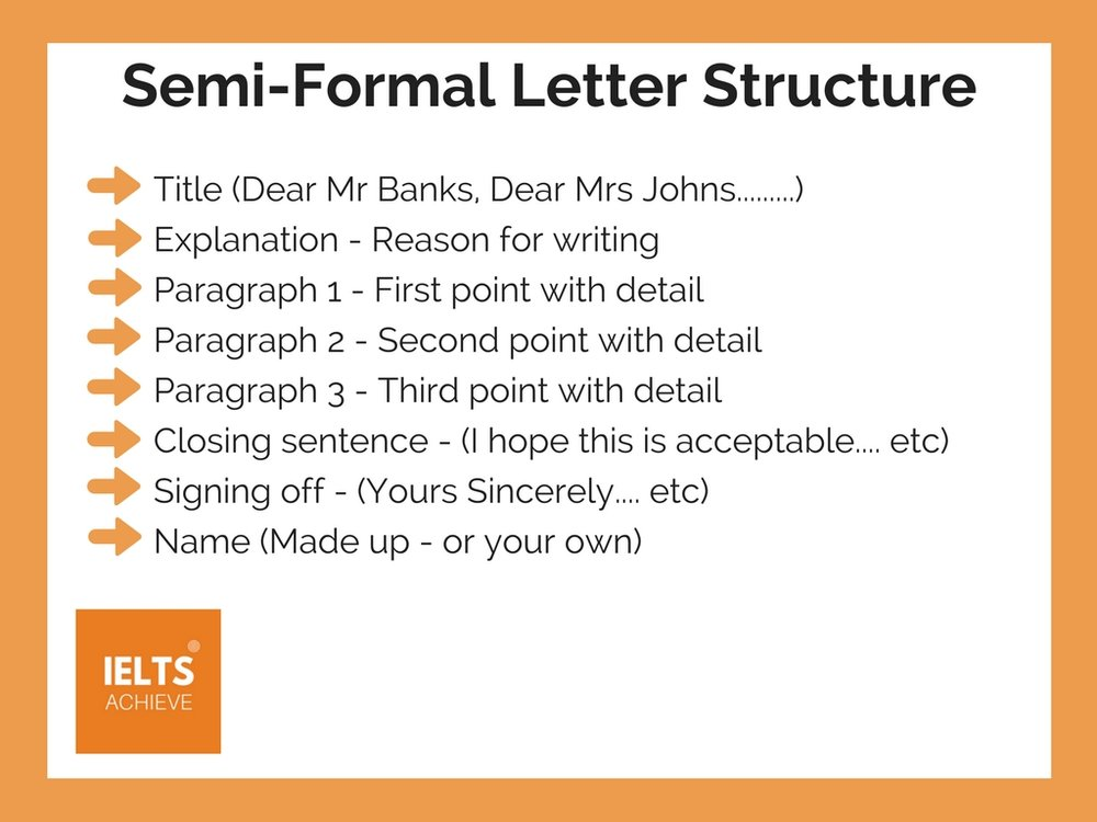 Ways To Sign A Letter from ieltsachieve.com