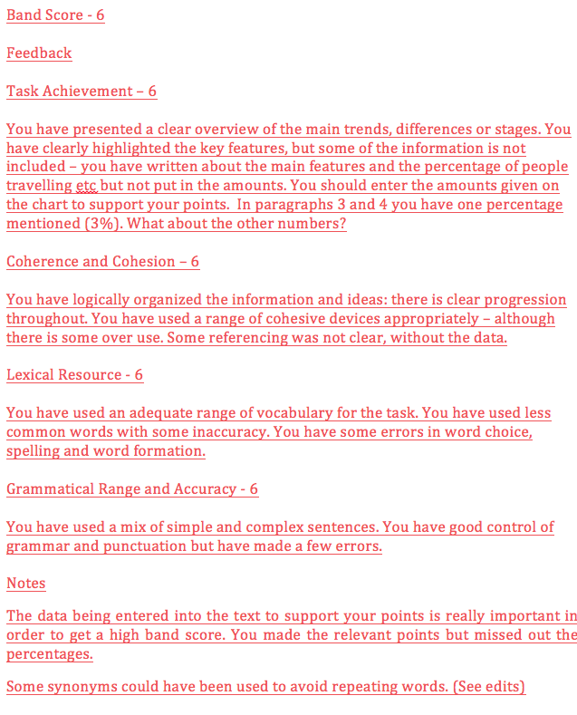 IELTS task 1 academic band score 6 essay with corrections and feedback