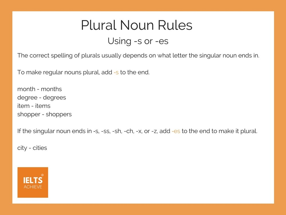 Plural noun rules using s or es
