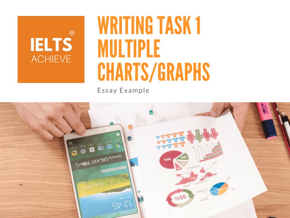 IELTS Writing Task 1 - Multiple Charts Essay