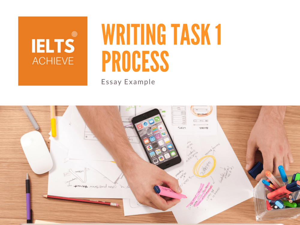 IELTS Writing Task 1 - Process