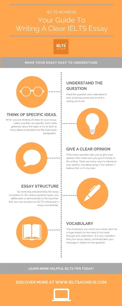 Your Guide toA Clear IELTS Essay