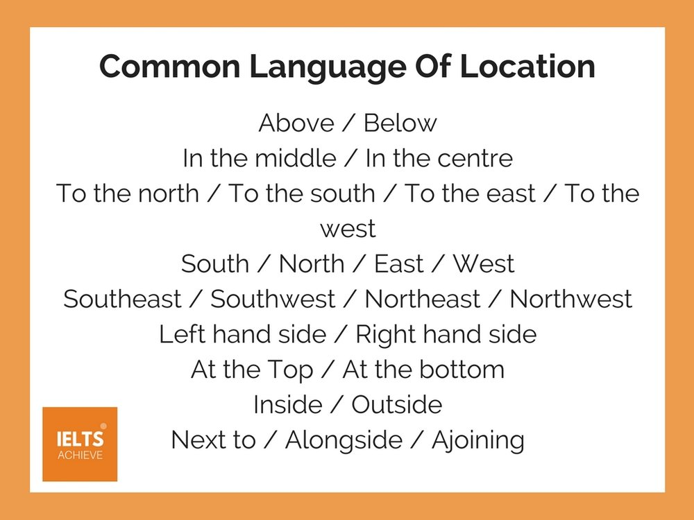 common language of location for IELTS listening