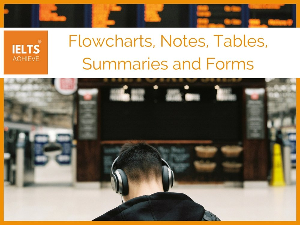 Flowcharts, Notes, Tables, Summaries And Forms