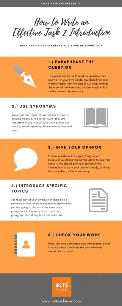 the five steps to a successful IELTS writing task 2 essay introduction